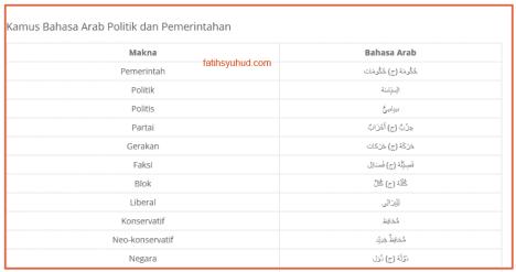Kamus Bahasa Arab Politik dan Pemerintahan