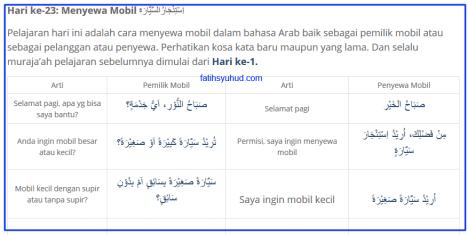 Cara Menyewa Mobil dalam Bahasa Arab