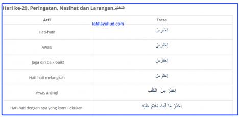 Peringatan, Nasihat dan Larangan dalam bahasa Arab