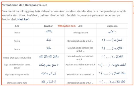 Cara meminta bantuan dalam bahasa Arab