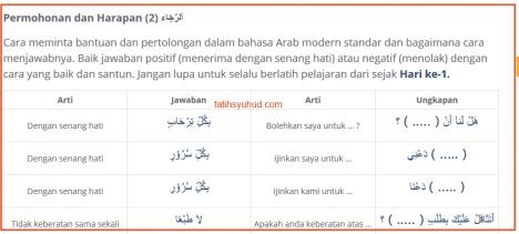 32. Cara Minta Tolong dalam Bahasa Arab