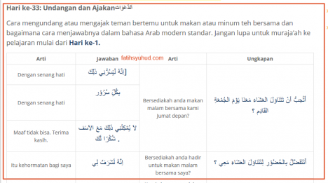 Cara Mengundang dalam Bahasa Arab