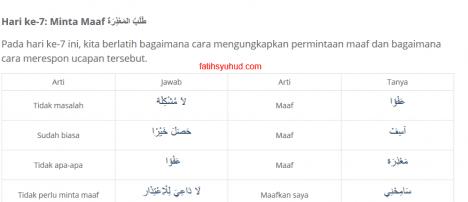 Cara Meminta Maaf dan Jawabannya dalam bahasa Arab