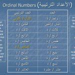 Angka Ordinal Bahasa Arab