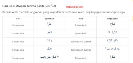 Cara berterima kasih dan jawabannya dalam bahasa Arab