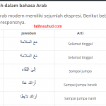 Ungkapan Perpisahan dalam Bahasa Arab